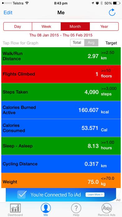 Health Data Display screenshot three