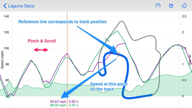 RaceTrace screenshot-3