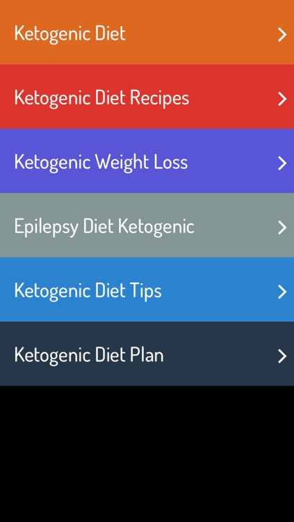 Ketogenic Diet - Ultimate Diet Guide