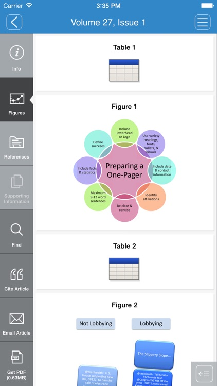 Journal of the American Association of Nurse Practitioners screenshot-3