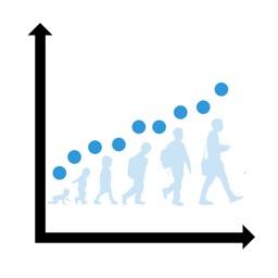 Growth Curves+