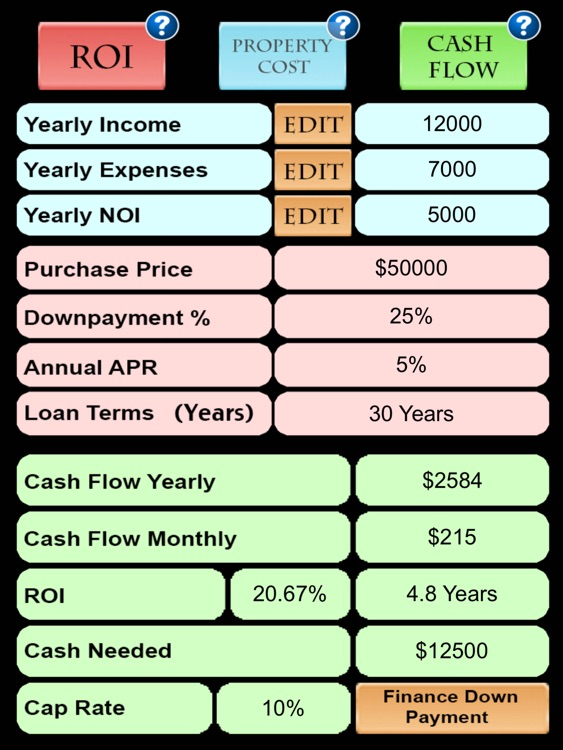 Real Estate Cash Flow Analysis HD