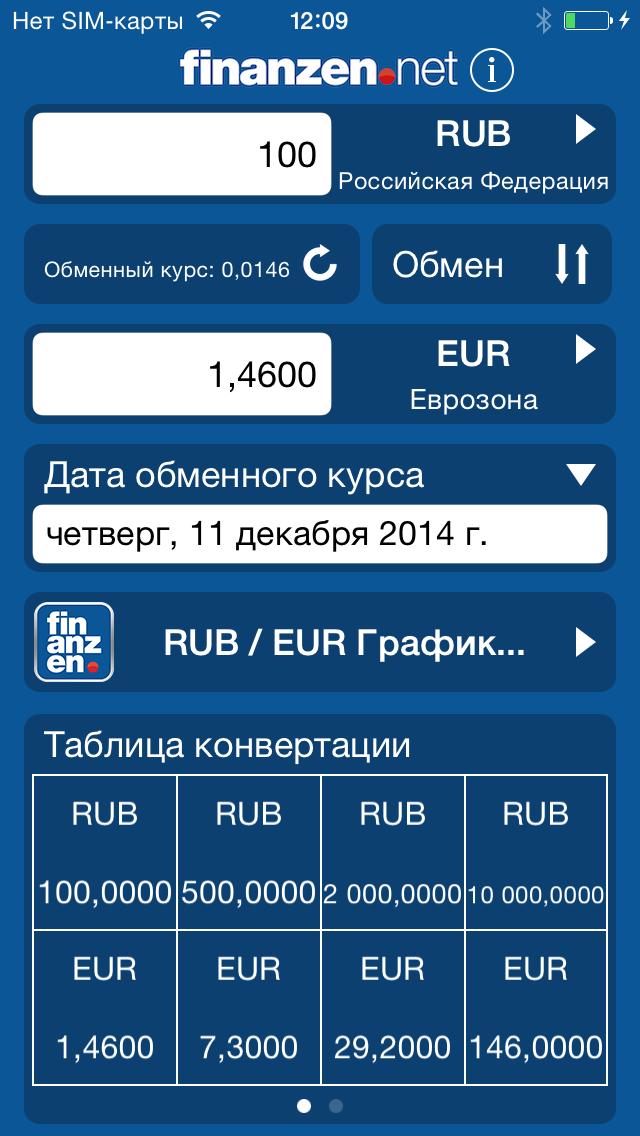 Конвертер Валют - finanz.ruСкриншоты 1