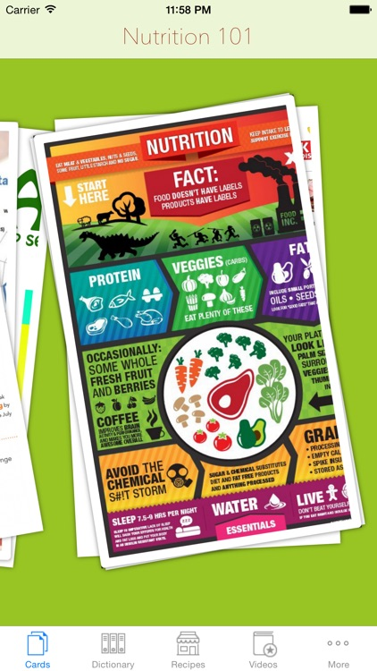 Nutrition Lookup: Facts and Flashcard Dictionary with Free Video Lessons