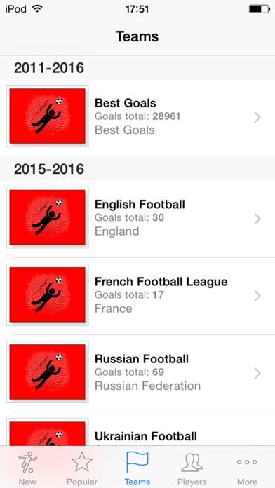 Футбол! Все видео голы Европейских чемпионатов Скриншоты4