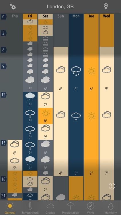 Week Weather screenshot-0