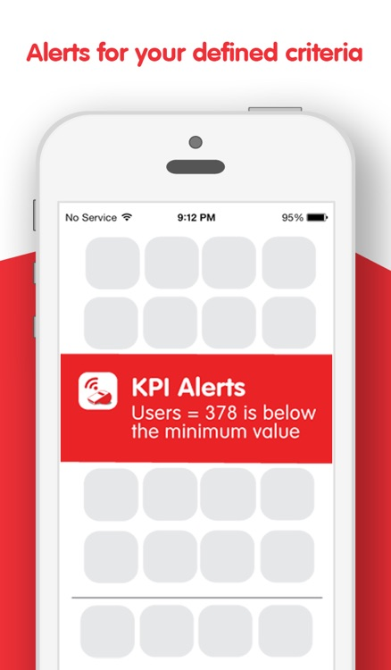 KPI Alerts Professional for Google Analytics, business intelligence, net sales metrics and more