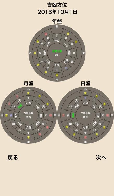 九星方位盤