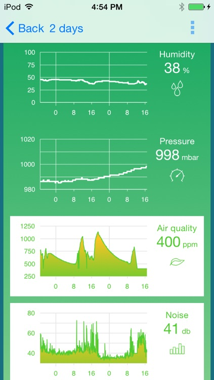Archos Weather Station