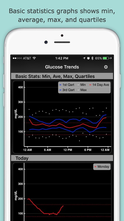 Glucose Trends screenshot-1