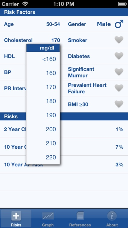 Framingham Risk Factors screenshot-3