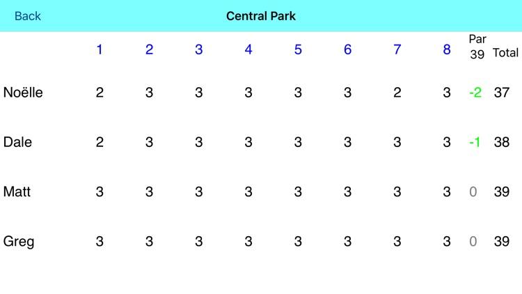 Under Par Scorecard