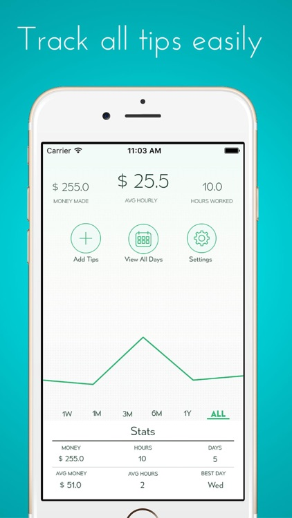Calculate My Tips - Track your hourly rate and  salary, income and wages screenshot-0