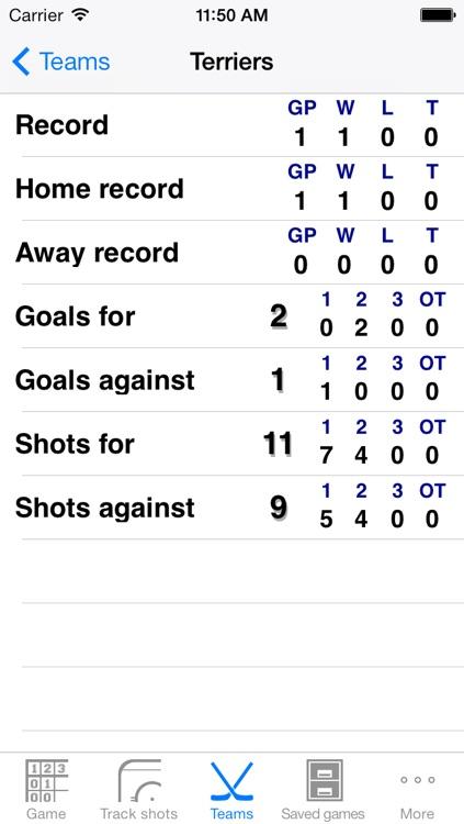 Tapshot Hockey Lite screenshot-3