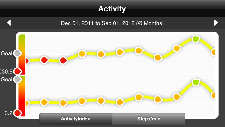 myVitali Health Coach - Compare Fitness and Activity screenshot-4