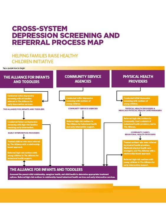 UPMC Healthplan Perspectives Report screenshot-3