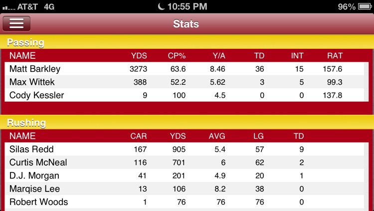USC Football Live screenshot-3