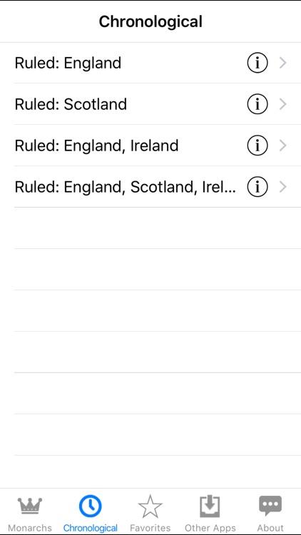 The British Monarchy screenshot-4