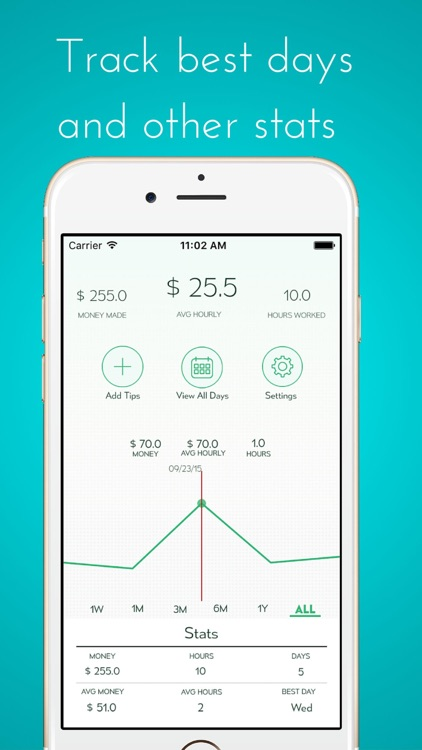 Calculate My Tips - Track your hourly rate and  salary, income and wages screenshot-4
