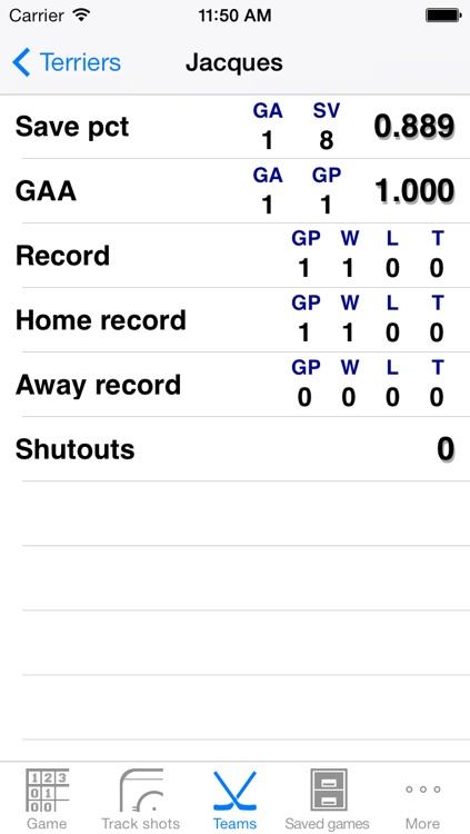 Tapshot Hockey Lite screenshot-4