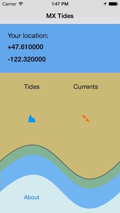 MX Tides
