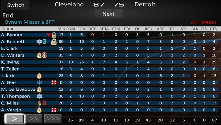 Basketball Dynasty Manager 14