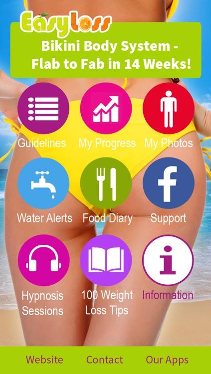 Bikini Body Weight Loss Hypnosis – Flab to Fab in 14 weeks!