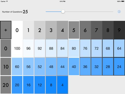 Ipad Screen Shot Grade Scale 0