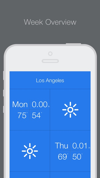 Weathercube - Gestural Weather screenshot-3