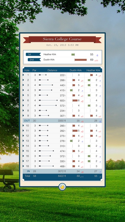 Ducky Disc Golf Scorecards screenshot-1