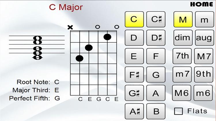 Guitar Family Chord Finder with Notes (Guitar, Ukulele, Mandolin, Banjo)