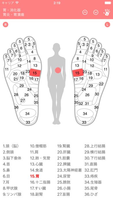手足のツボのおすすめ画像1