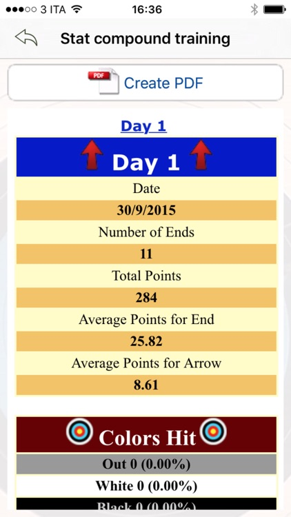 My Archery Stats - scores and statistics for archery screenshot-4