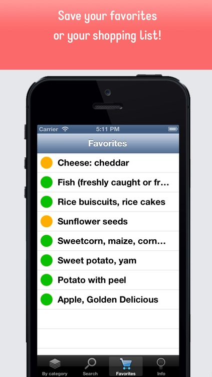 Histamine Intolerance: Your Food List App for Histaminosis and Mast Cell Disorder screenshot-3
