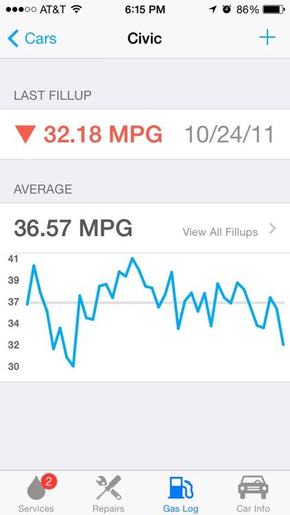 Car Minder Plus - Car Maintenance and Gas Log (MPG) screenshot-4