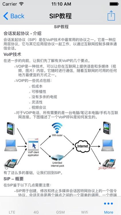 移动通信技术大全-SIP|LTE|4G|GSM|Wifi