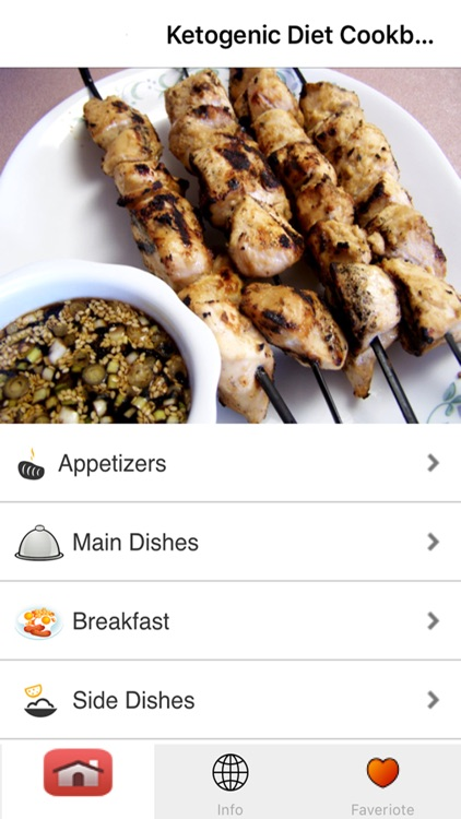 Recipes for Ketogenic Diet