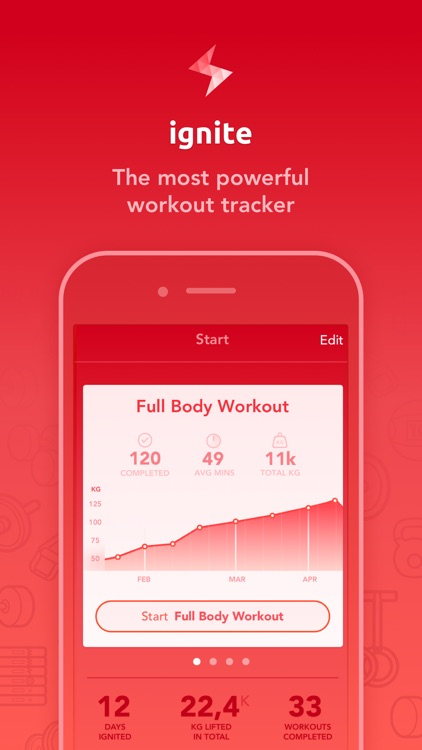 Ignite - Powerful Workout and Fitness Tracker