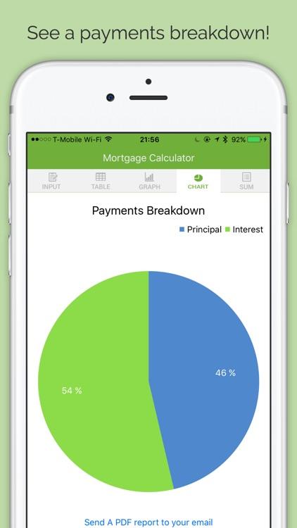 Mortgage Number Cruncher - Compound Interest Loan Calculator for Real Estate screenshot-3