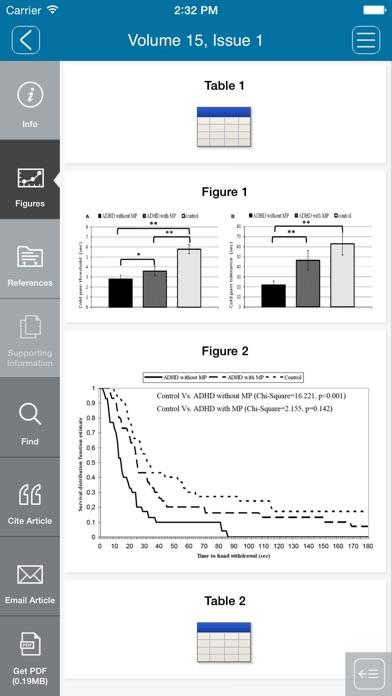 Pediatric Transplantation screenshot two