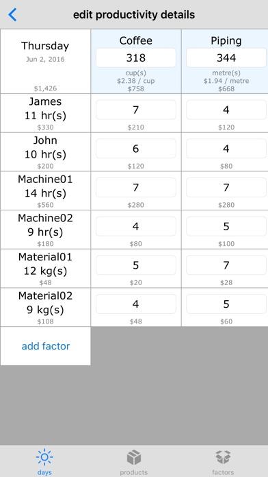 Productivity Calculator - Compare Daily Profit-3