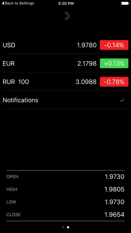 Belarus Stocks screenshot-2