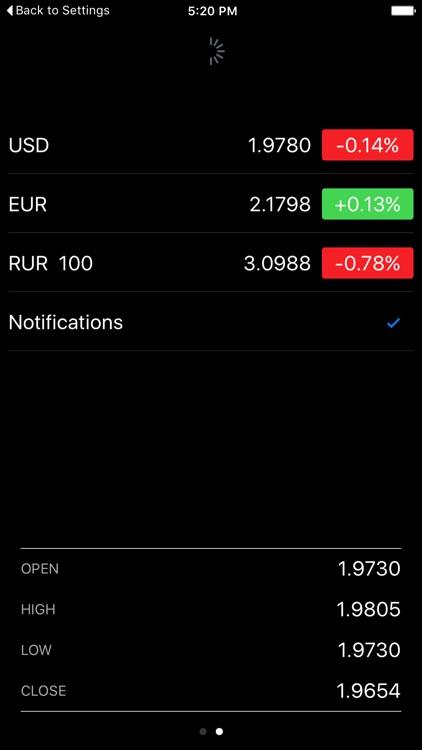Belarus Stocks
