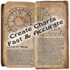 Dave Trzebinski - Astro Personality Chart  artwork