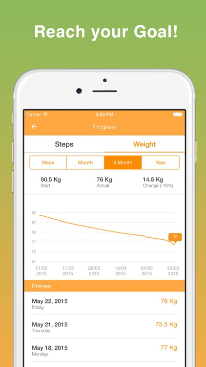 Magra - Calorie Counter, Pedometer and Social Fitness Community screenshot-4