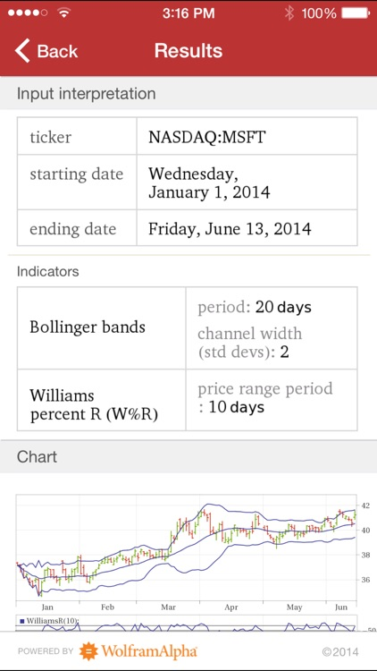 Wolfram Stock Trader's Professional Assistant screenshot-3