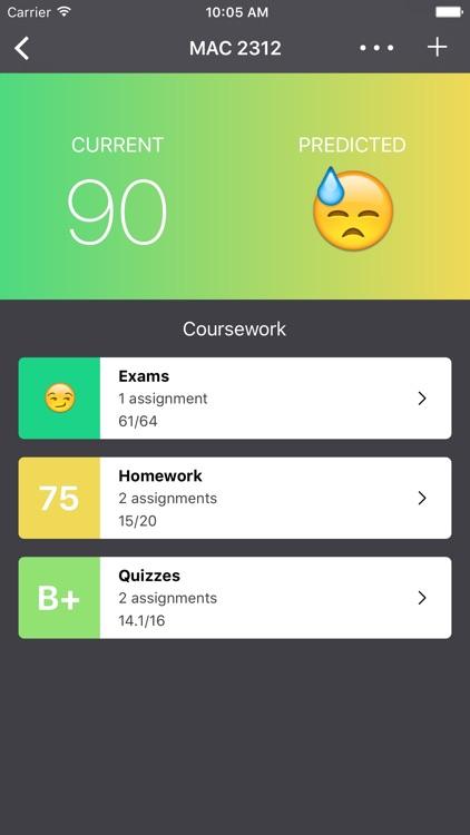 Gradient Grades – Grade Calculator