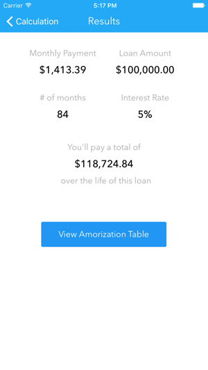 loan calculator plus create amortization table on the app store