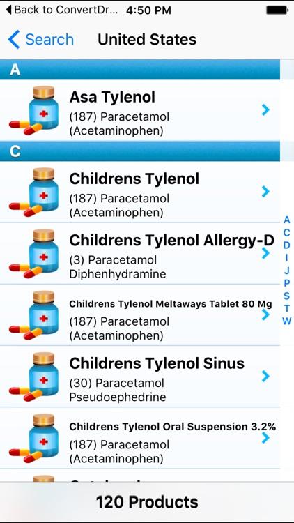 Convert Drugs Basic - Equivalent Medications