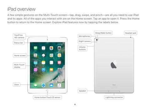 ipad starter guide ios 10 by apple education on ibooks rh itunes apple com iBook iPad Case Harry Potter iBooks iPad